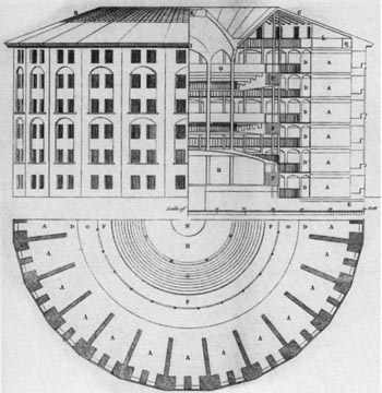 Jeremy Bentham's design for a Panopticon, or Inspection House