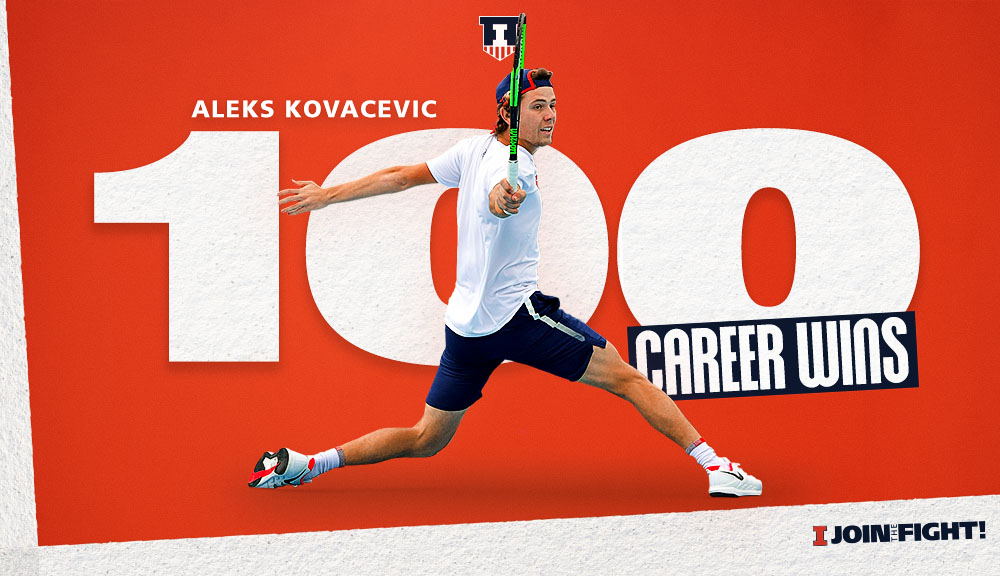 Graphic: Kovacevic 100 Career Wins