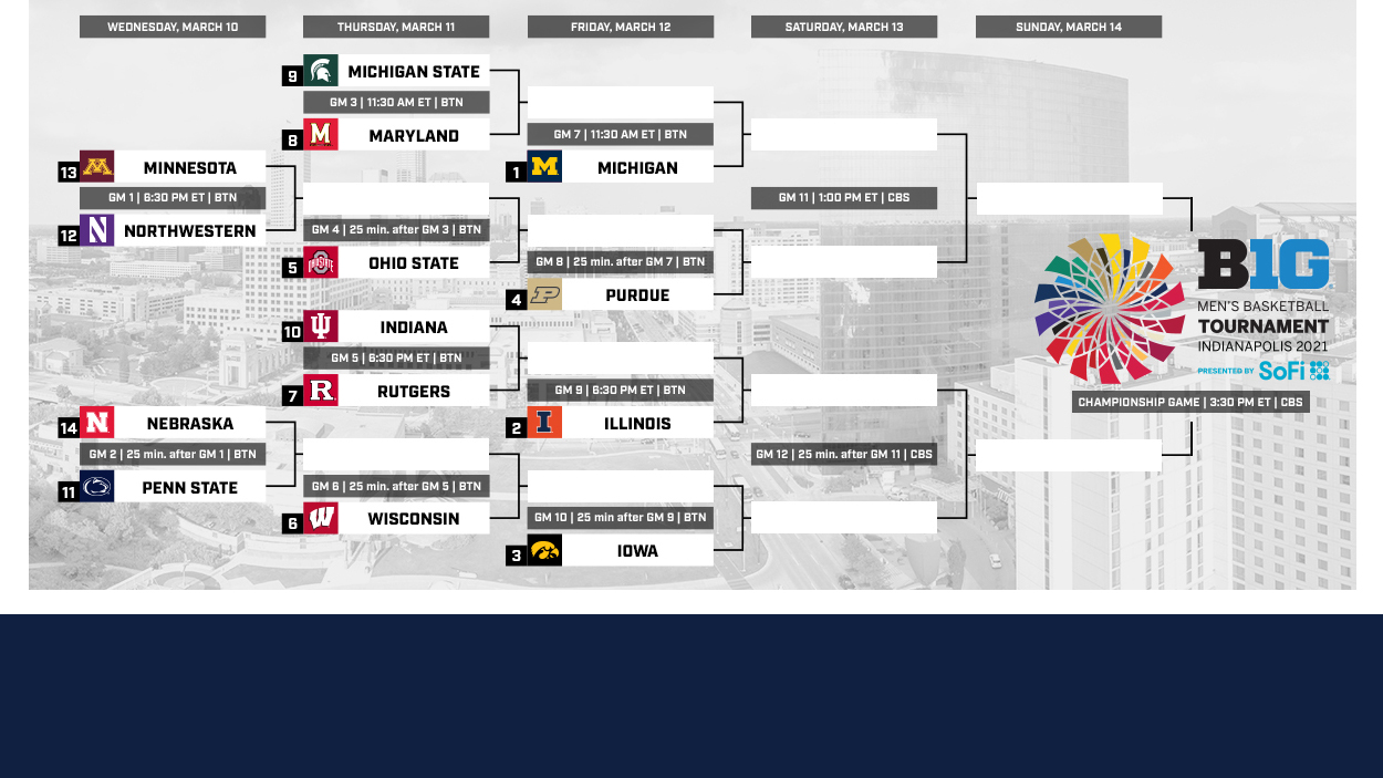 bracket graphic showing matchups for the Big Ten Tournament