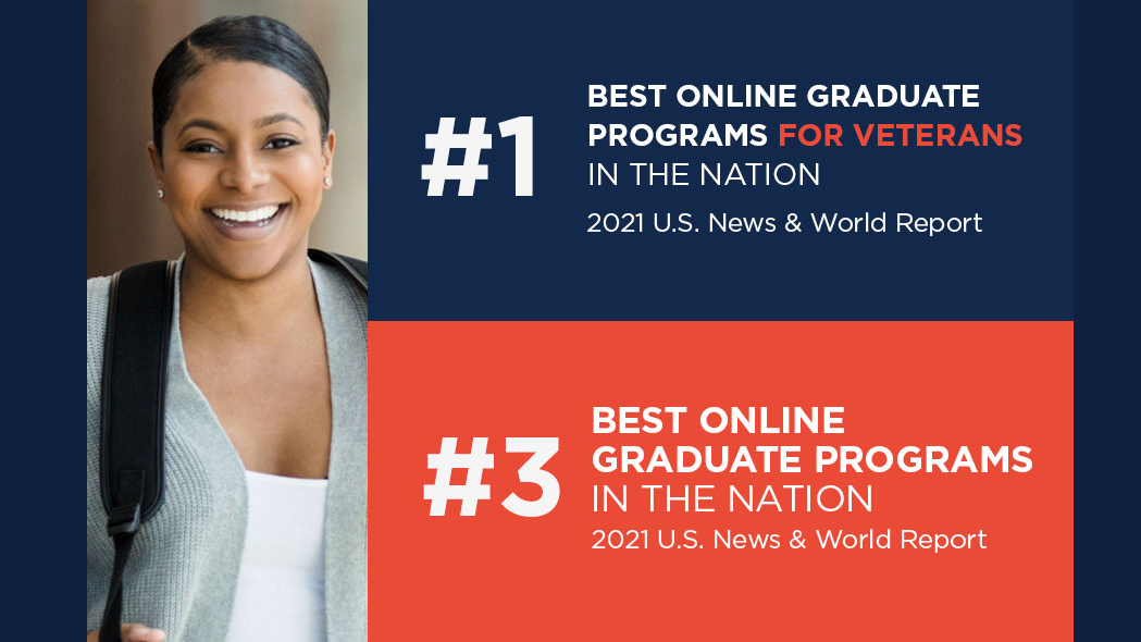 graphic with text indicating #1 ranking in online grad programs for veterans, #3 overall for online graudate programs