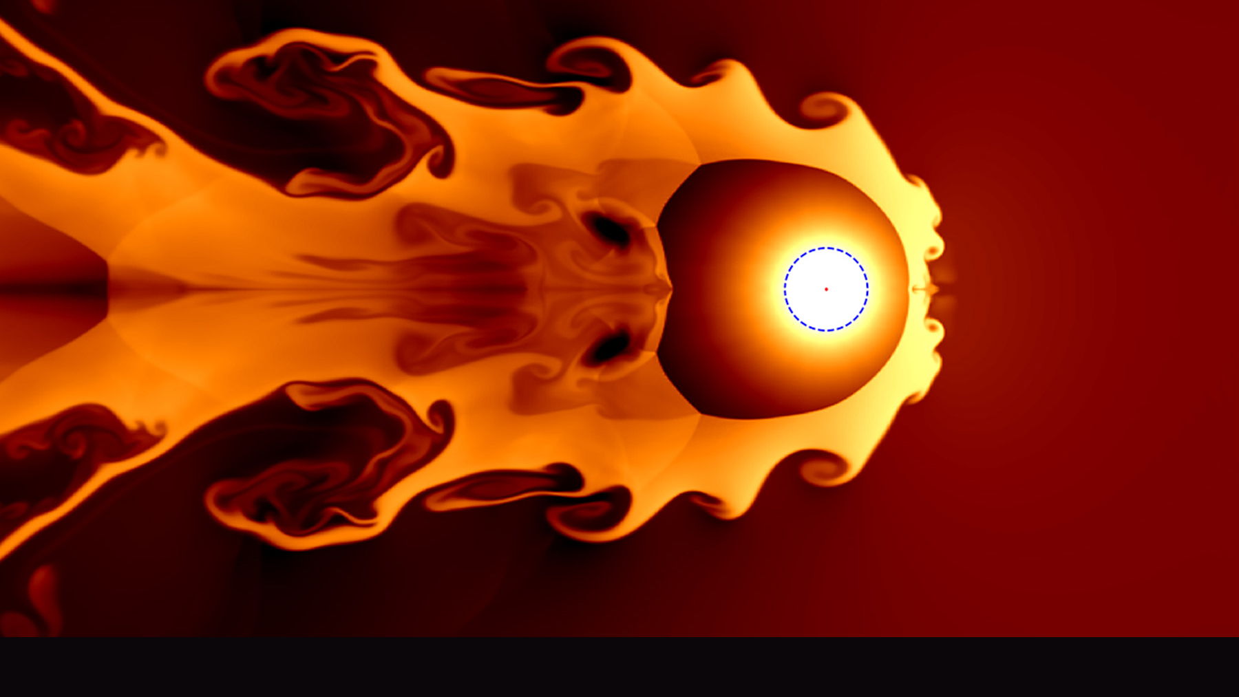 simulation of a nearby supernova colliding with and compressing the solar wind. Earth's orbit, the blue dashed circle, and the Sun, red dot, are shown for scale.  Graphic courtesy Jesse Miller