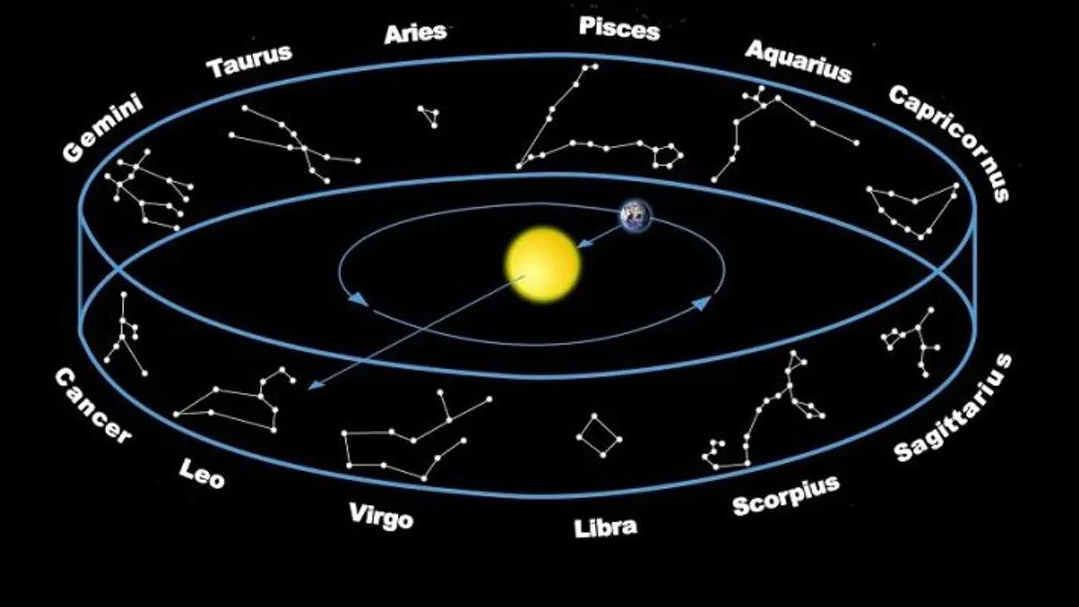 graphic showing the sun in Leo, which means at night, you'd see Aquarius. PNGGuru, CC BY-NC