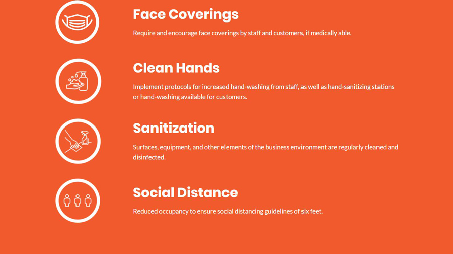 Graphic showing aspects of the pledge: Face coverings, clean hands, sanitation, social distancing