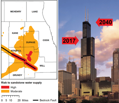 Map showing potential grounwater depletion. Photo of Willis Tower illustrating drawdown levels in 2017 and projected levels in 2040.